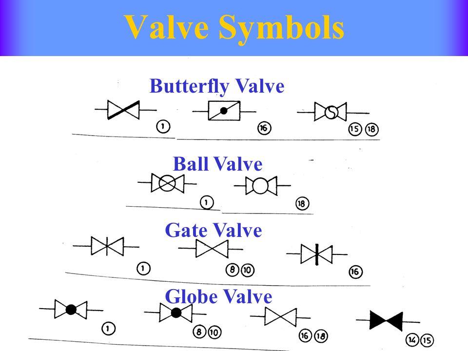 Valves Instrumentation And Control Ppt Video Online Download