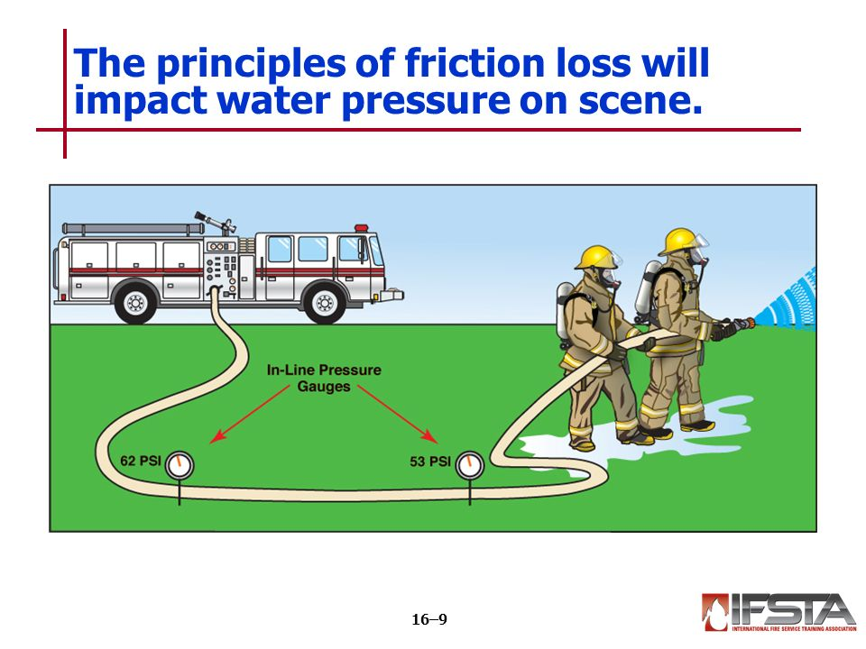 Other on scene components will impact friction loss.  sc 1 st  SlidePlayer & Learning Objective 1 Explain the way vaporization and steam relate ...