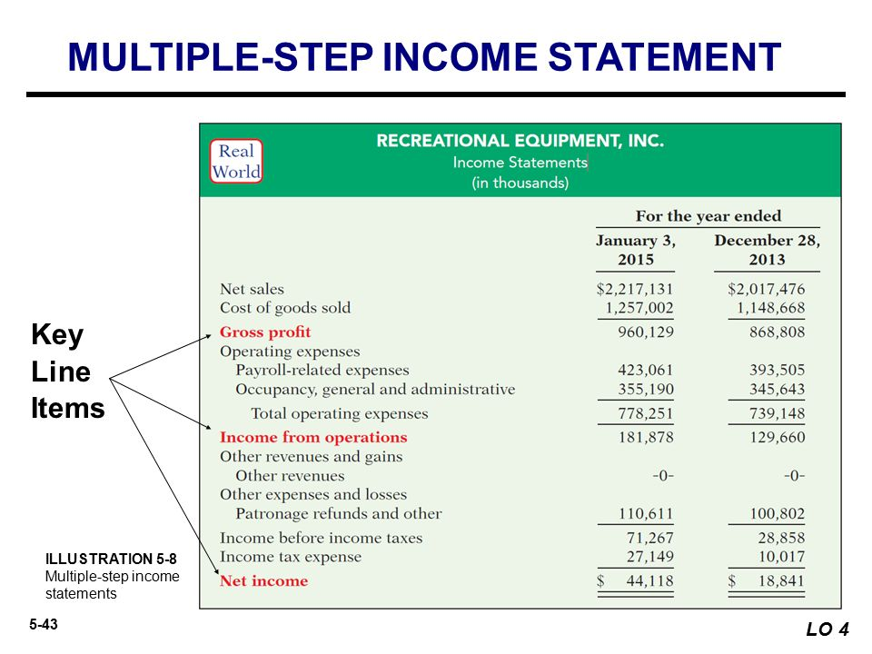 43 MULTIPLE-STEP INCOME STATEMENT