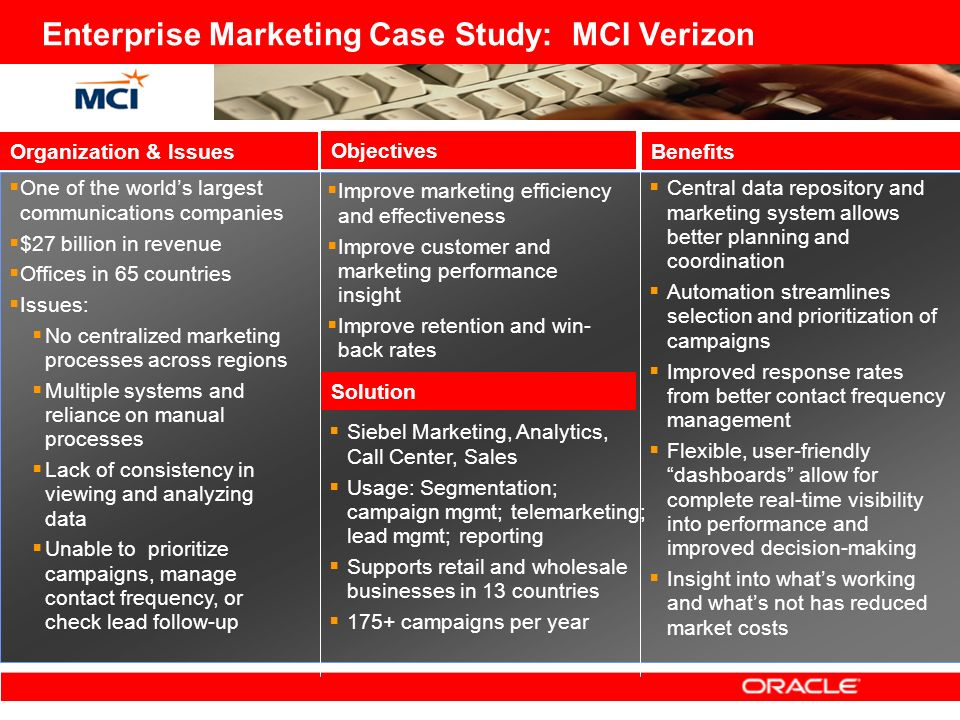 marketing case studies fbla I get asked quite often are there any case studies of companies adopting agile marketing i've maintained an informal list for years, but never published it so here you go: this is my list of companies that i'm aware of that are practicing agile marketing.
