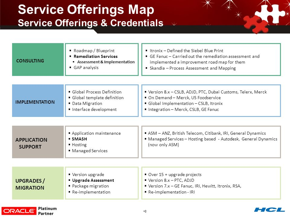 Siebel capability ppt video online download service offerings map service offerings credentials malvernweather Images