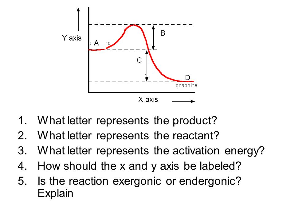 what letter represents the activation energy for the reaction 2 4 chemical reactions and enzymes ppt 432