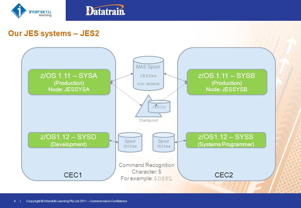 Our JES and Network Setup - ppt video online download