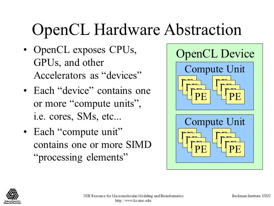 An Introduction to OpenCL - ppt video online download