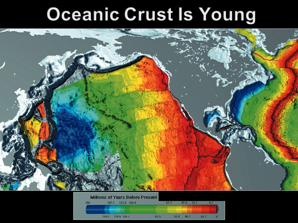 Radiometric dating shows that the oldest ocean crust is