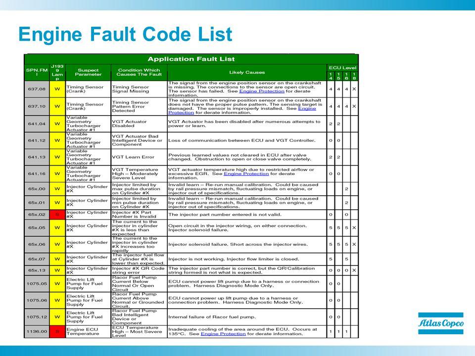 Isuzu Npr Flash Codes