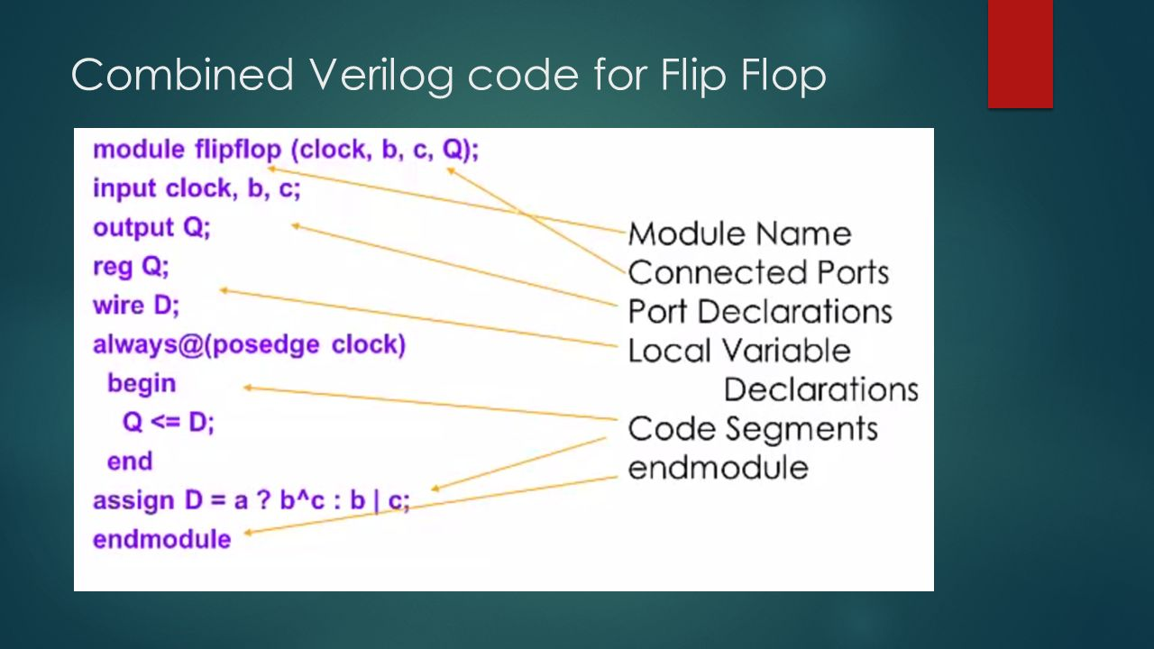 Introduction to ASIC flow and Verilog HDL - ppt video online download