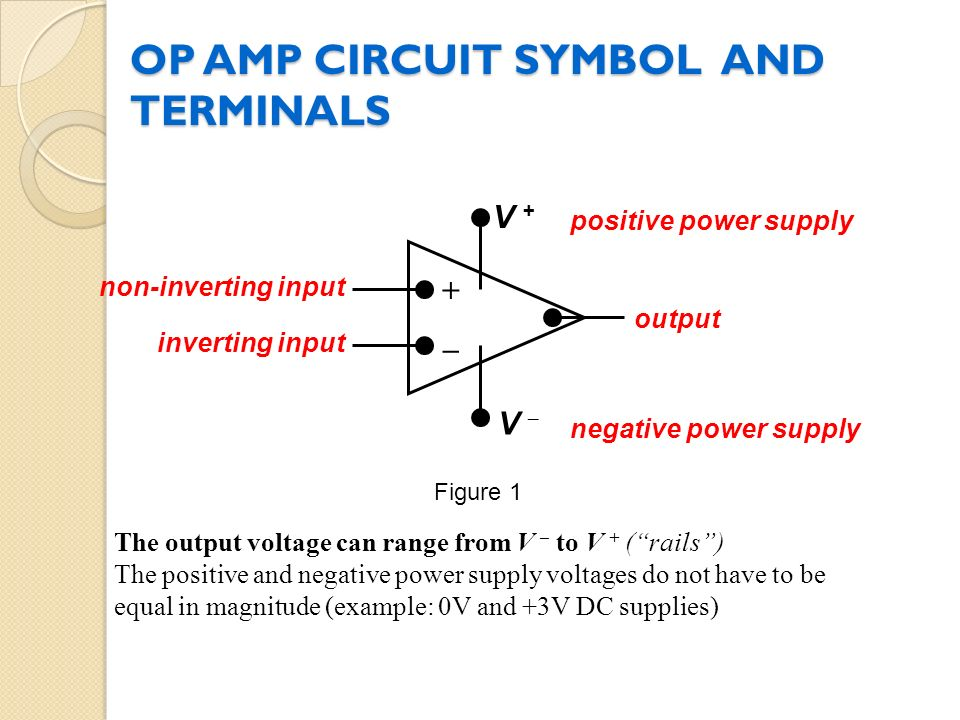Op Amp Symbol Image collections - meaning of text symbols