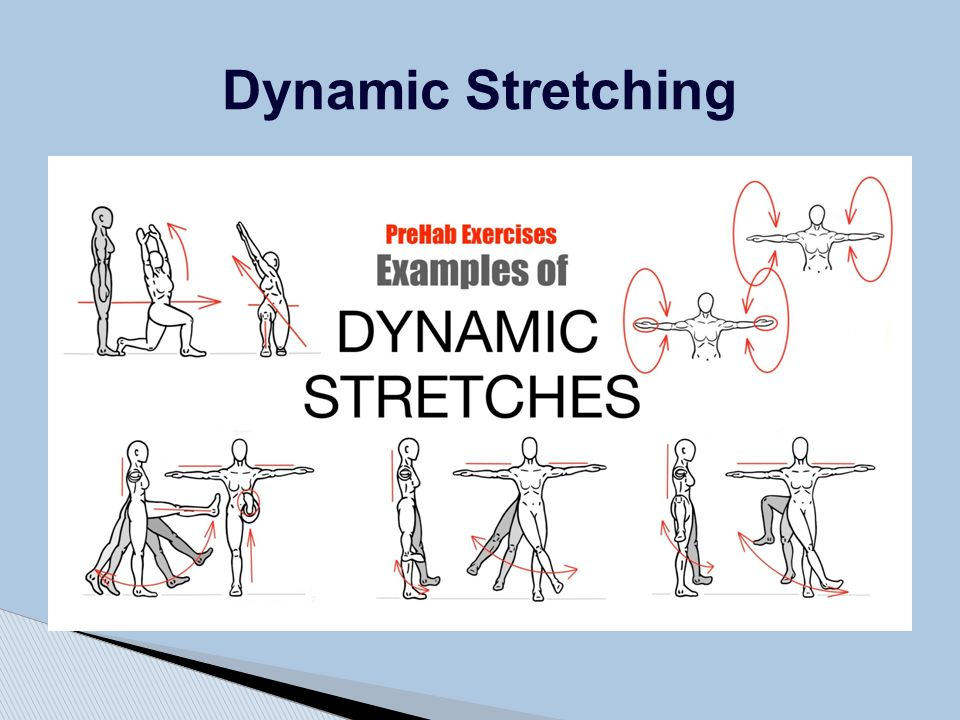 Ballistic stretching example.