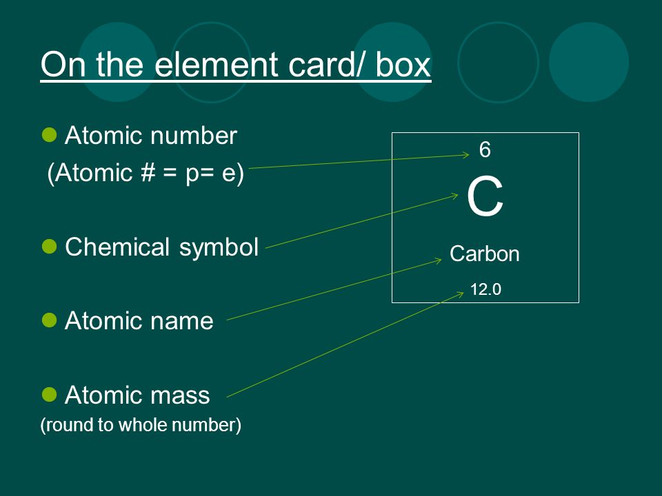 Periodic Table Basics Your Cheat Sheet Ppt Download