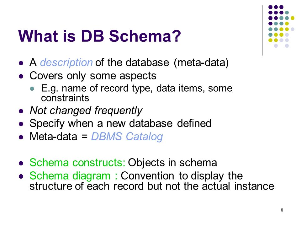 Database design chapter 2 database system concepts and architecture what is db schema a description of the database meta data ccuart Images