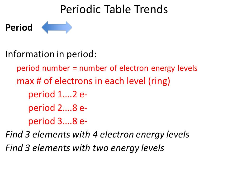 Atomic structure periodic table review ppt video online download periodic table trends urtaz Gallery