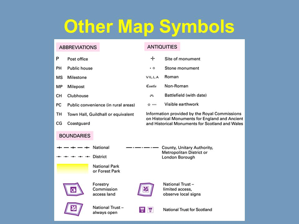 Know About The Scales And Features Of Ordnance Survey Maps Ppt