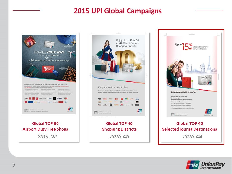 UnionPay International - ppt download