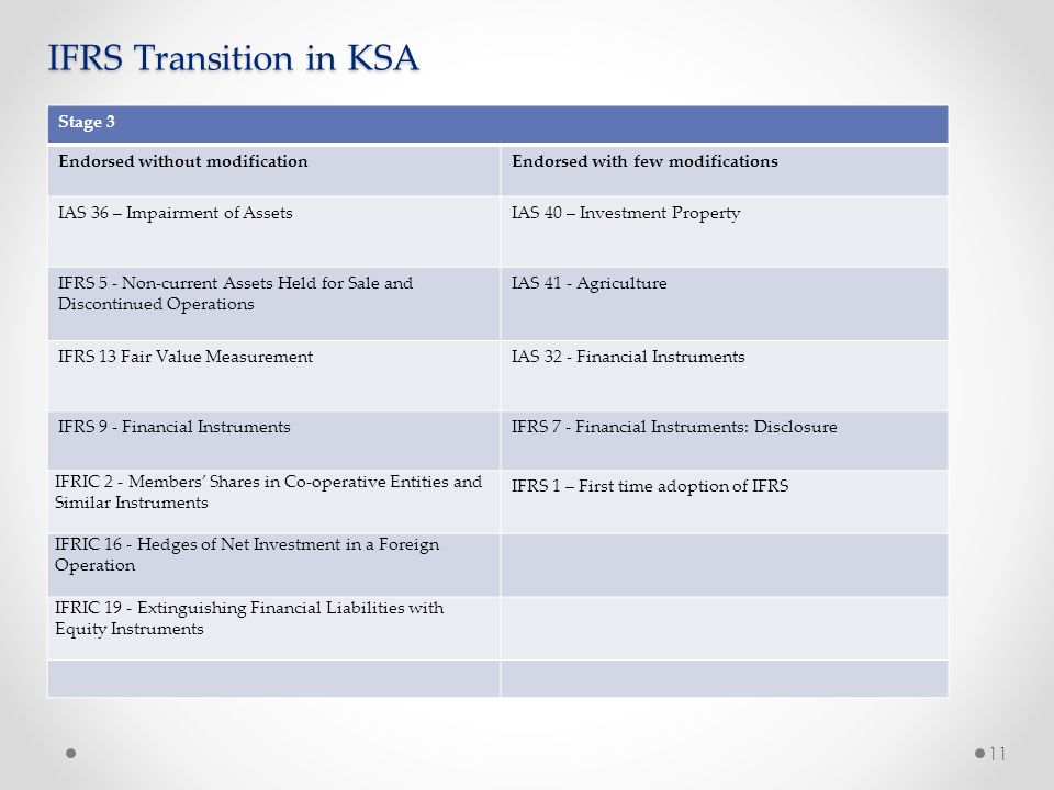 Socpa Ifrs Transition Project Ppt Download