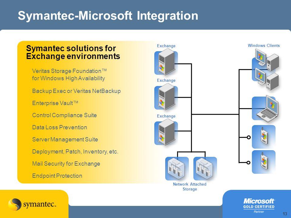 13 symantec microsoft integration
