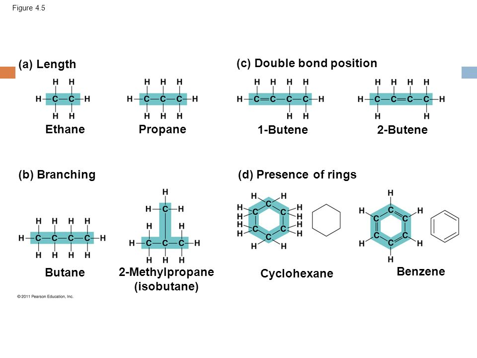 Boiling Point Of Carbon Rings