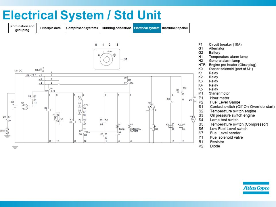 M Kaeser Air Compressor Wiring Diagram on