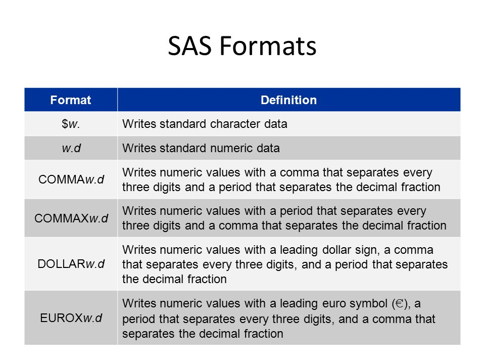 SAS for Data Management and Analysis - ppt video online download
