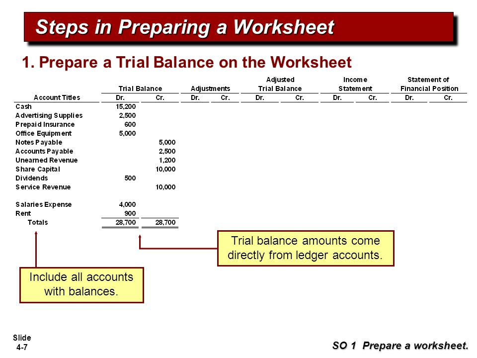 Essay Preparation Worksheet by Rebeckah   Teachers Pay Teachers further Job Interview Worksheets in addition Steps to Prepare an Accounting Worksheet   Chron furthermore pleting the Accounting Cycle   ppt video online download furthermore Preparing a Trial Balance for Your Business   dummies also Jelly Preparation   ESL worksheet by elicatriel besides How to Prepare a Worksheet for the Final Accounts   With 2 additionally Chapter 4 1  Chapter 4 2 Chapter 4  pleting the Accounting Cycle as well Math Worksheet Maker for Teachers   Math Resource Studio likewise Messaging Worksheet together with  likewise 20 Will Preparation Worksheet – diocesisdemonteria org in addition  additionally  moreover  together with . on steps in preparing a worksheet