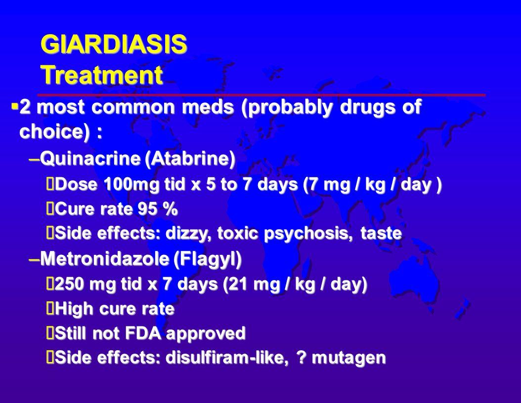 Giardia treatment dosage