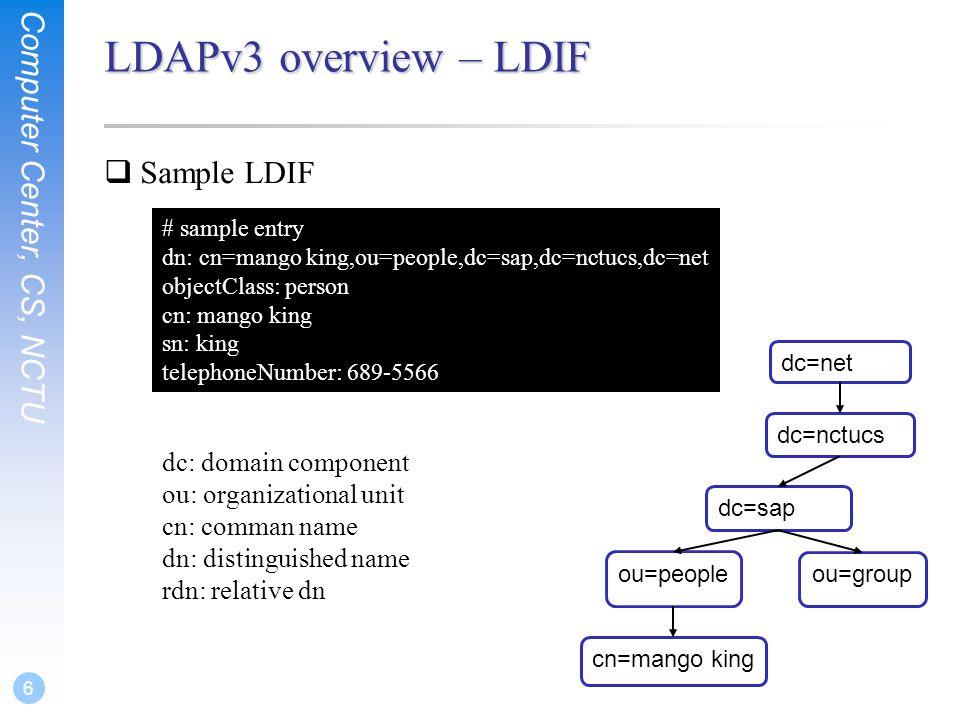 LDAP (Lightweight Directory Access Protocol) - ppt video