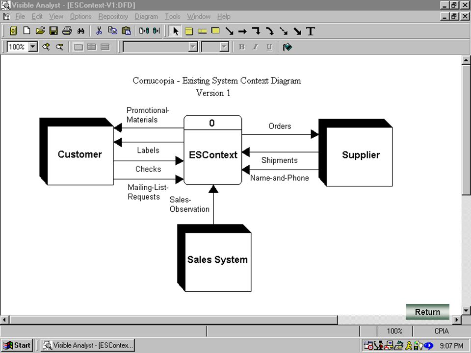 Section ii analysis systems analysis and design ppt video online 41 systems ccuart Images