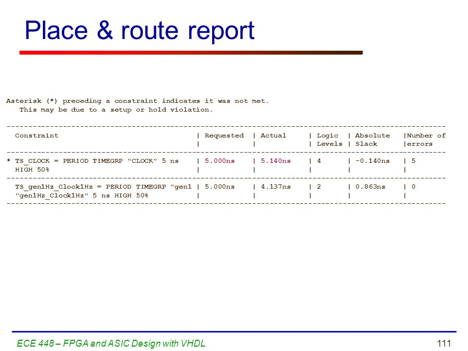 Place & route report ECE 448 – FPGA and ASIC Design with VHDL