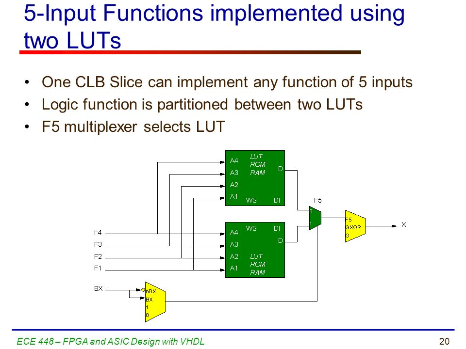 5-Input Functions implemented using two LUTs