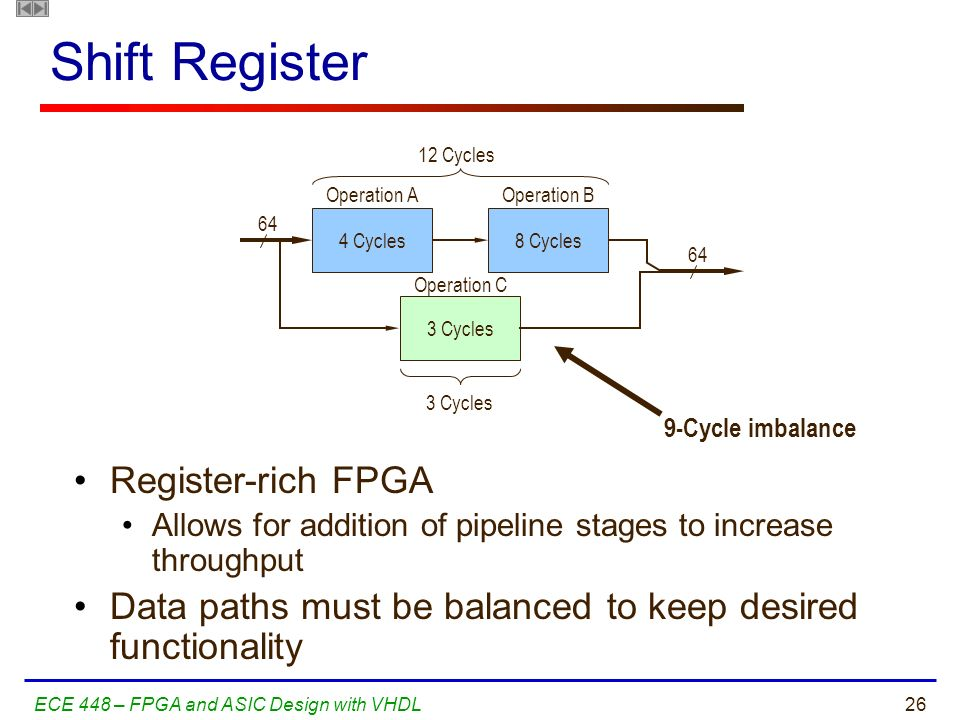 Shift Register Register-rich FPGA