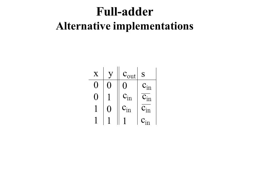 Alternative implementations