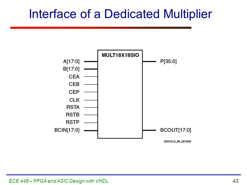 Interface of a Dedicated Multiplier