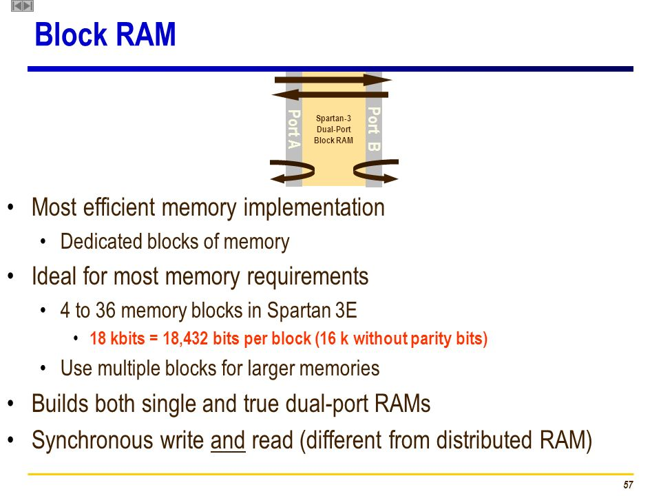 Block RAM Most efficient memory implementation