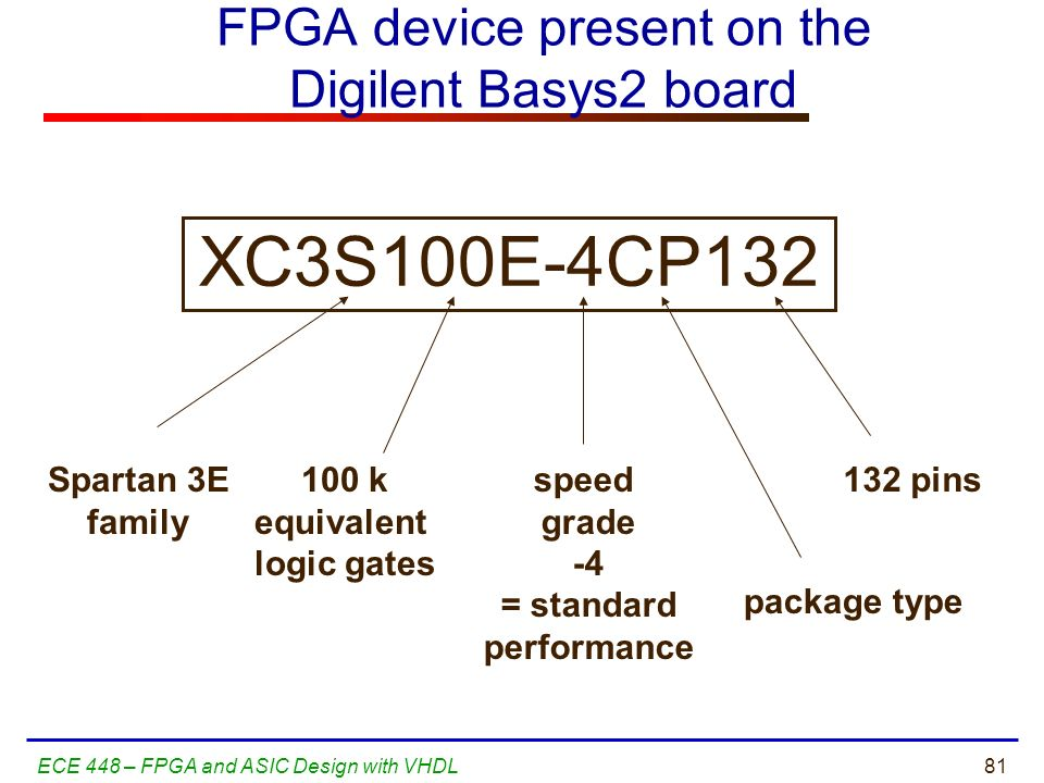 FPGA device present on the Digilent Basys2 board