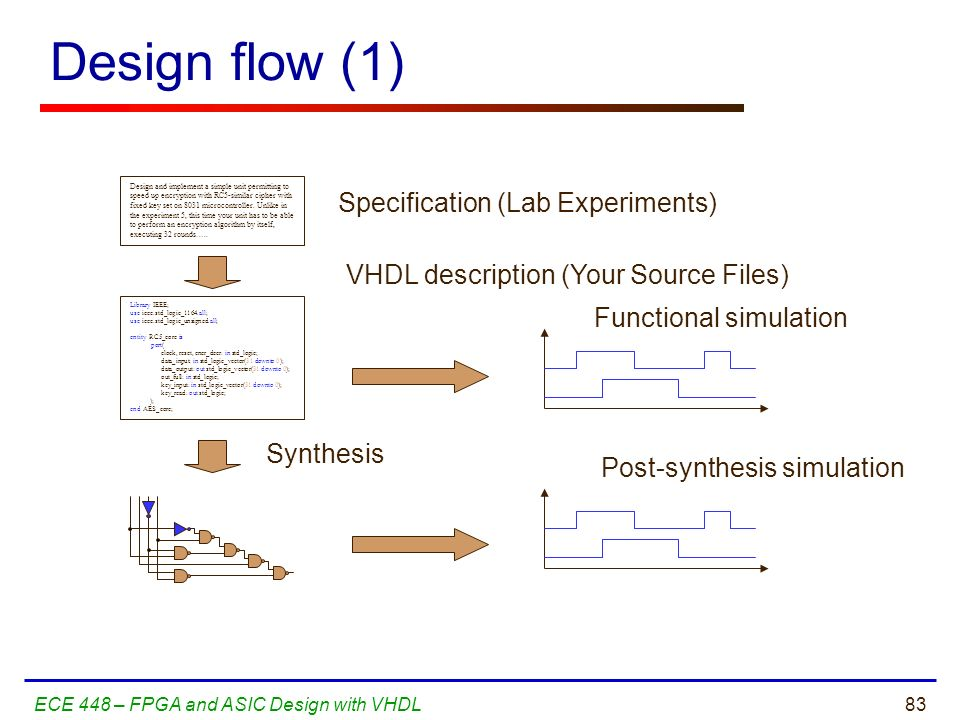 Design flow (1) Specification (Lab Experiments)