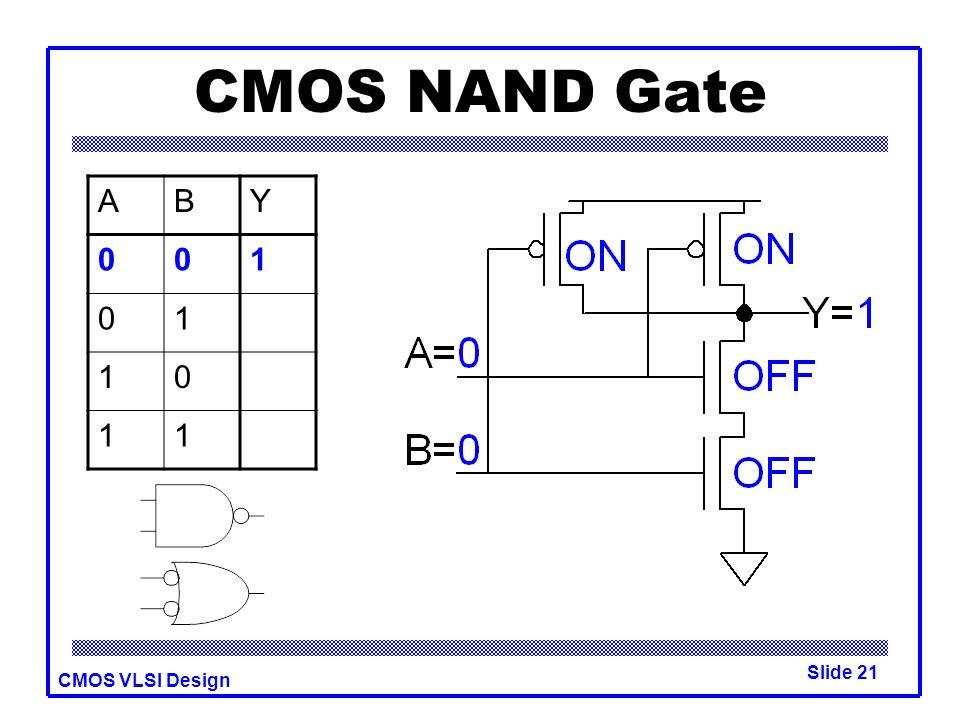 Cmos Vlsi Design Introduction Ppt Video Online Download