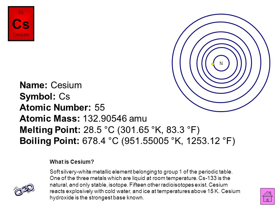 Periodic table of the elements ppt download 55 cs cesium n urtaz Gallery