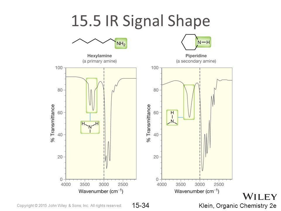 organic chemistry klein 2e pdf