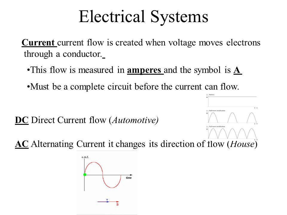 Electrical Systems Conductors good electrical conductors. - ppt ...