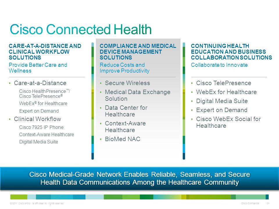 Cisco Medical Grade Network v ppt download