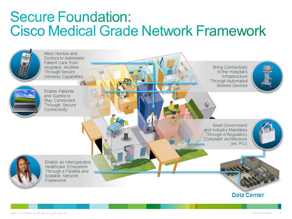 Cisco Hospital Network Design