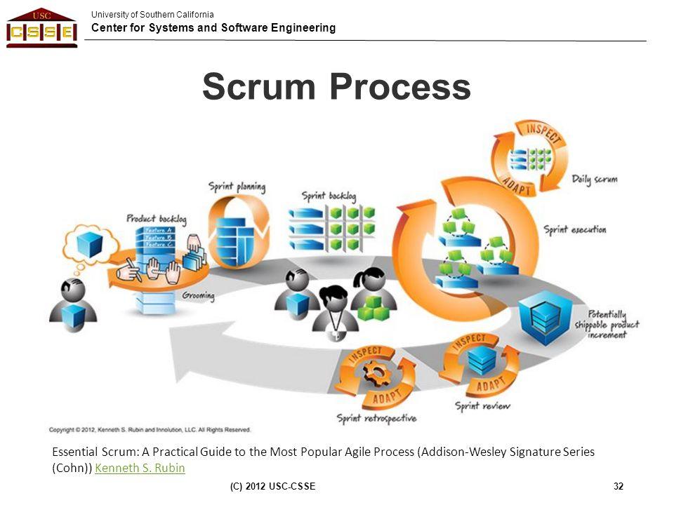 essential scrum a practical guide pdf download