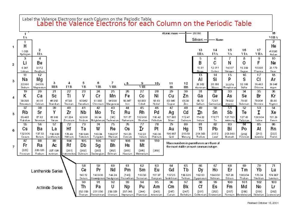 52 Label The Valence Electrons For Each Column On The Periodic Table