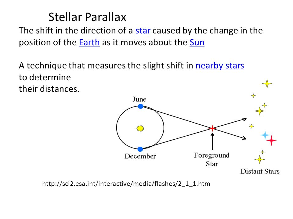Stellar Parallax Magnitude And H R Diagram Ppt Video Online Download