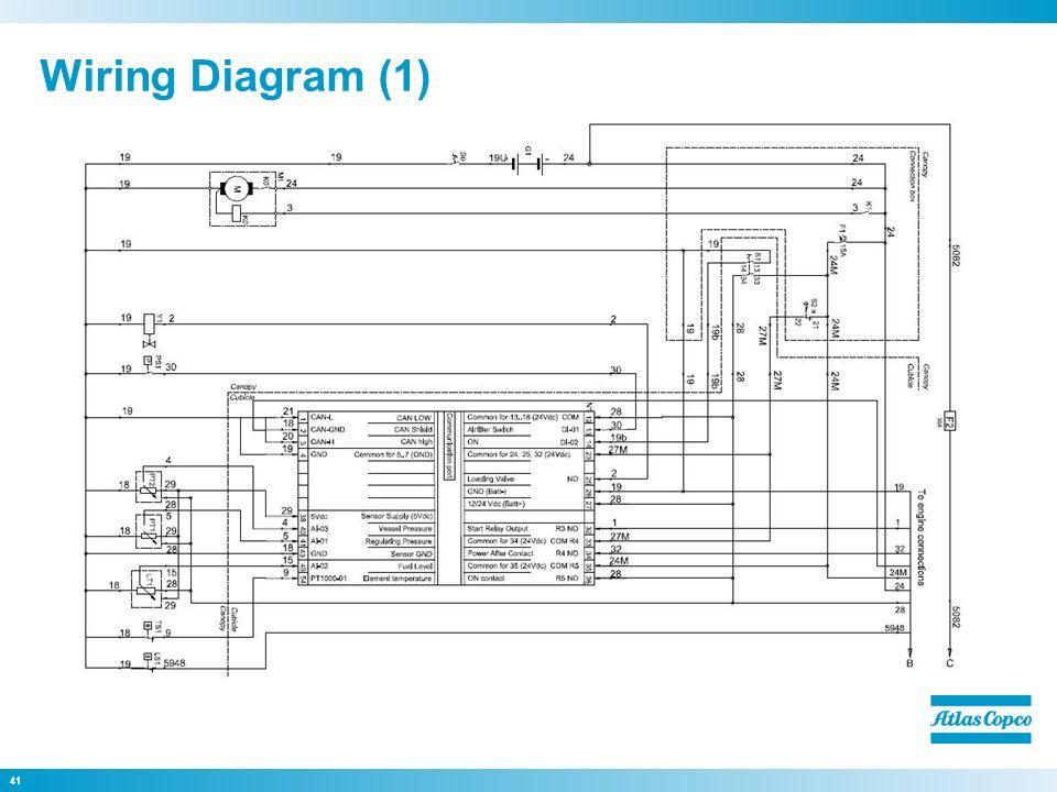 xa t v s cd7 compressors ppt video online download rh slideplayer com