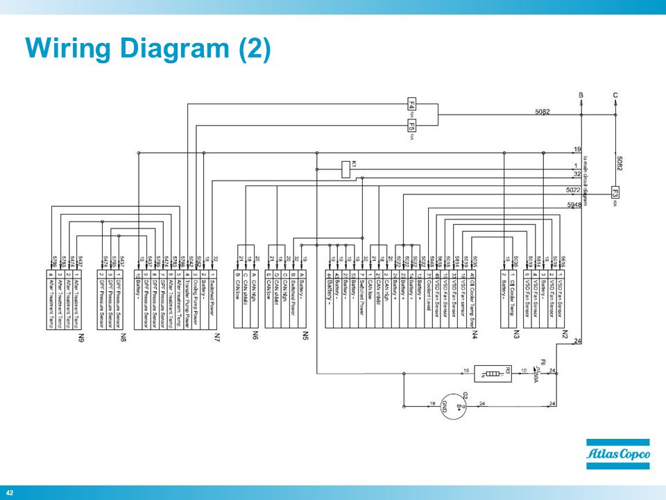 atlas copco wiring schematic xa t v s cd7 compressors ppt video online download  xa t v s cd7 compressors ppt video