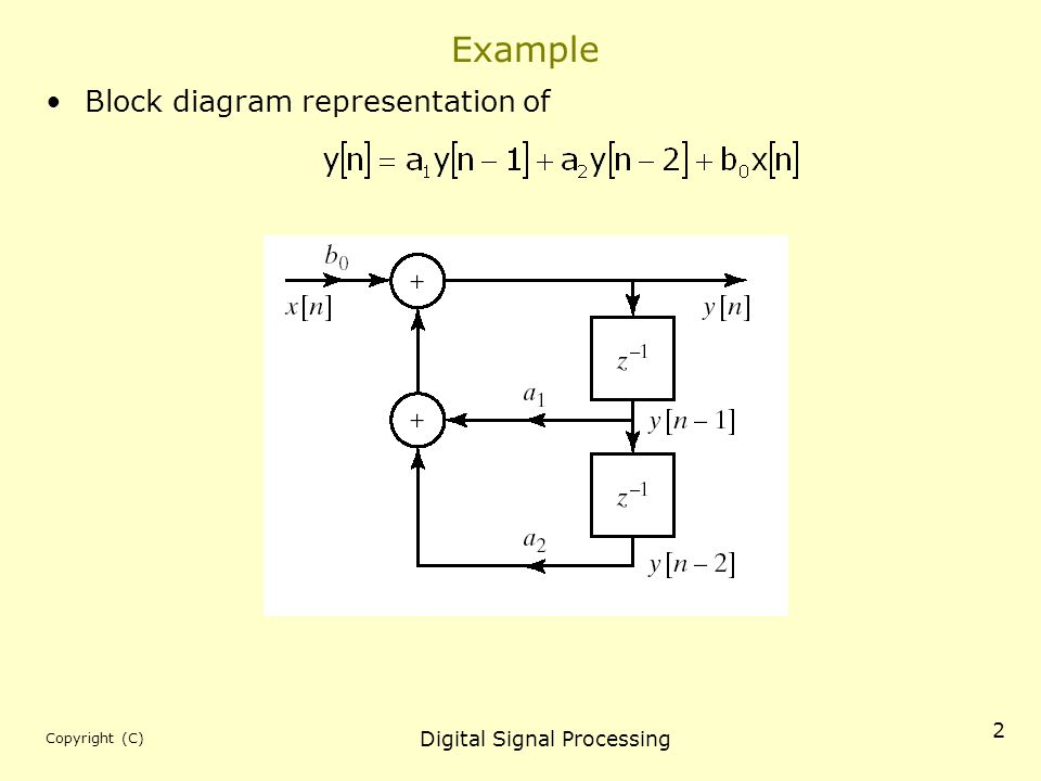 Structures For Discrete Time Systems Ppt Video Online Download