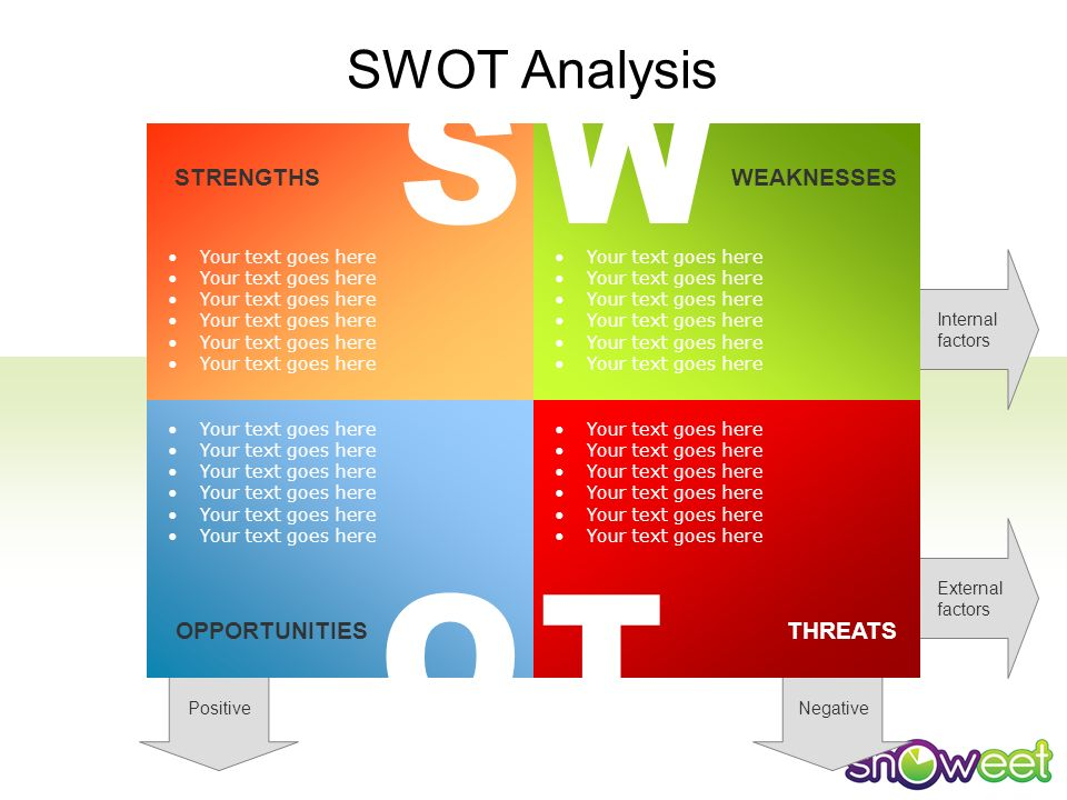 kraft food company swot analysis Swot analysis whole foods company history in 1980 twenty-five year old college dropout john mackey and twenty-one year old rene lawson hardy created the whole food company (wfc) in austin, texas.