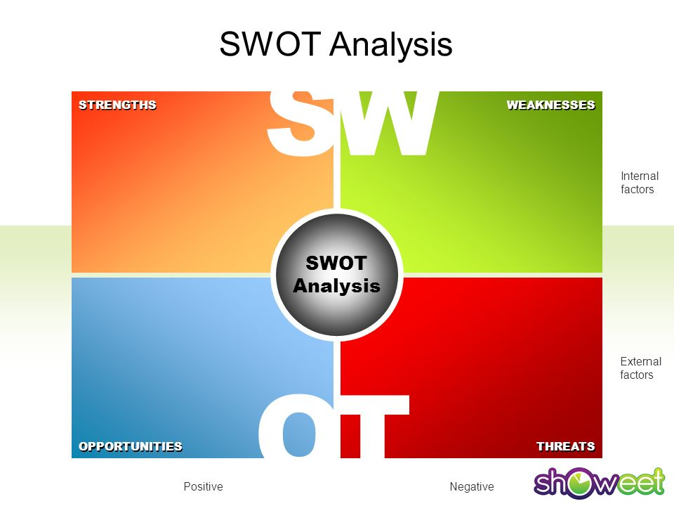 swot analysis of rin detergent Here is the swot analysis of rin bar which has always been synonymous with whitened and shining clothes in the mind of the average indian though it has faced stiff competition from surf, tide, aerial, and nirma,, rin still continues to be a popular brand in the detergent segment.