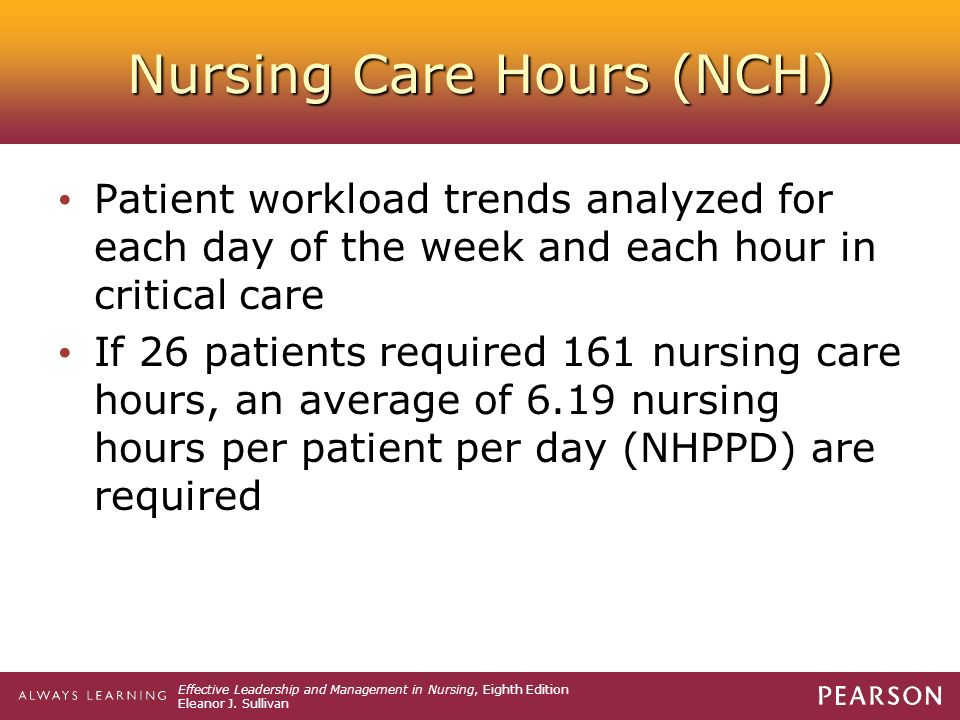 By Photo Congress || How To Calculate Nursing Care Hours Per